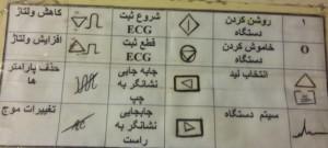 راهنمای صفحه کلید ECG