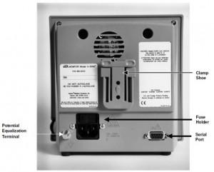 اتصالات ECG